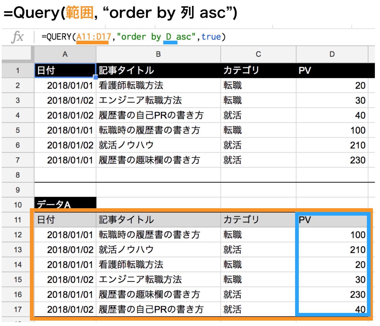 query関数の昇順にするorder byオプション