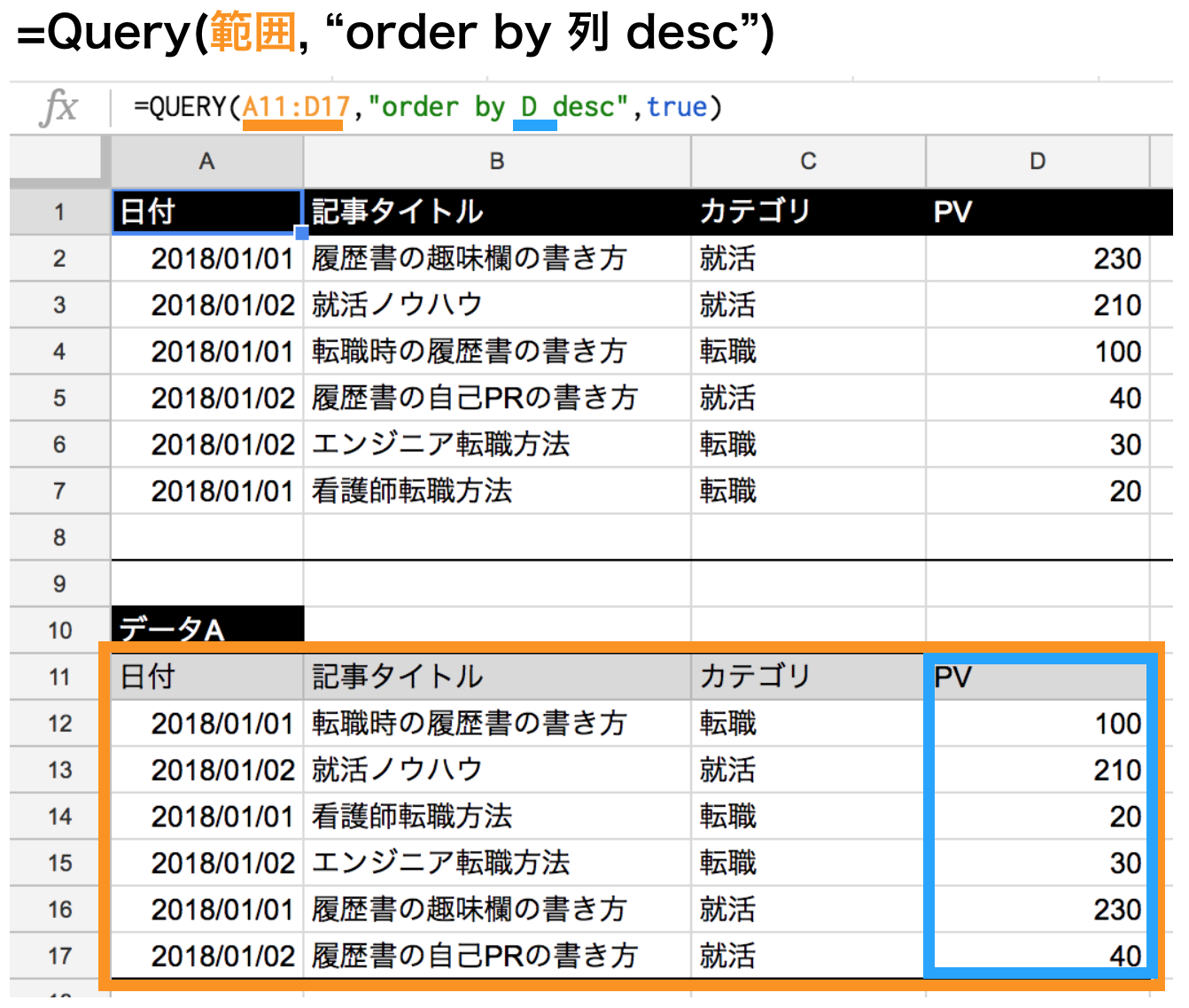 query関数の降順にするorder byオプション