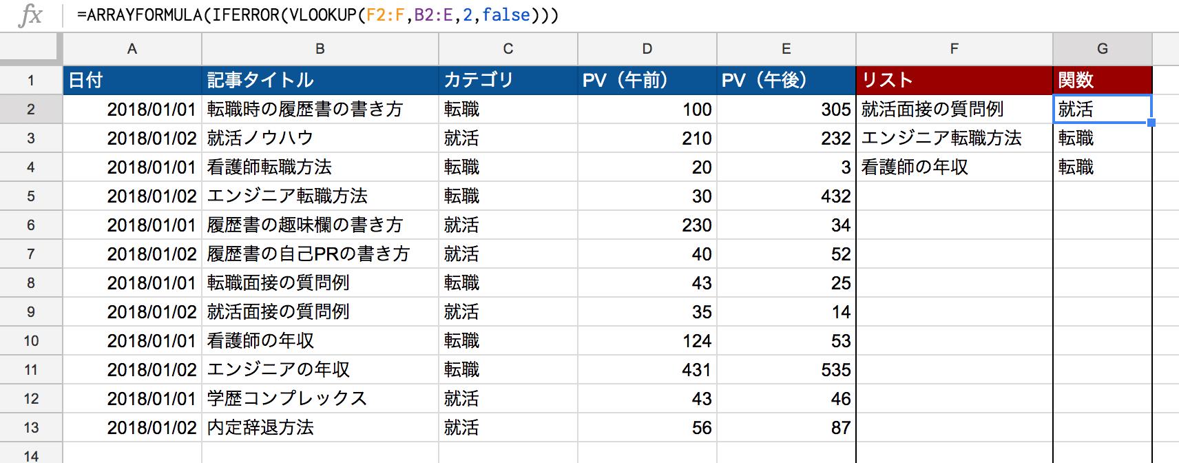 関数 if スプレッド シート
