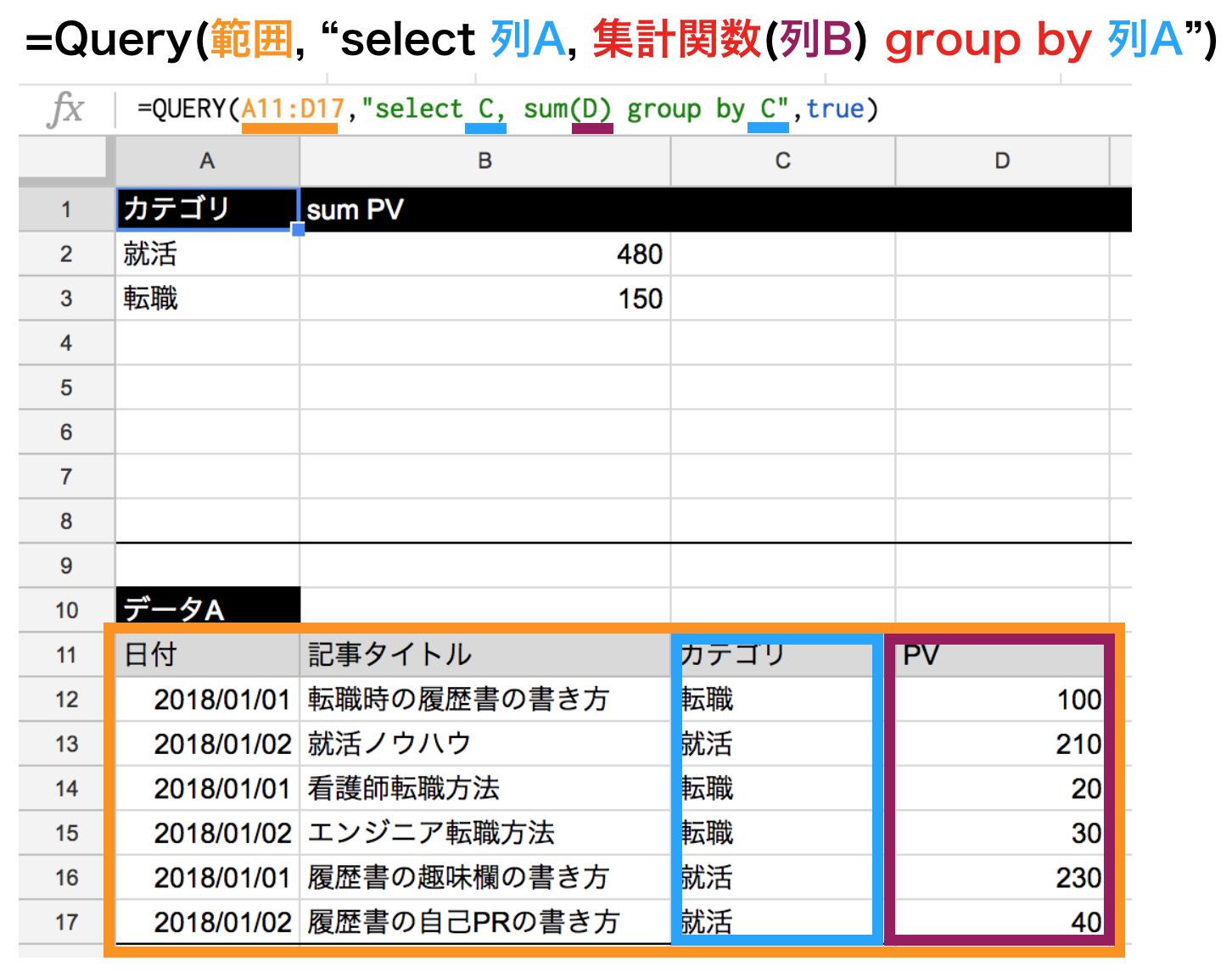 query関数でgroup byの基本的な使い方を解説