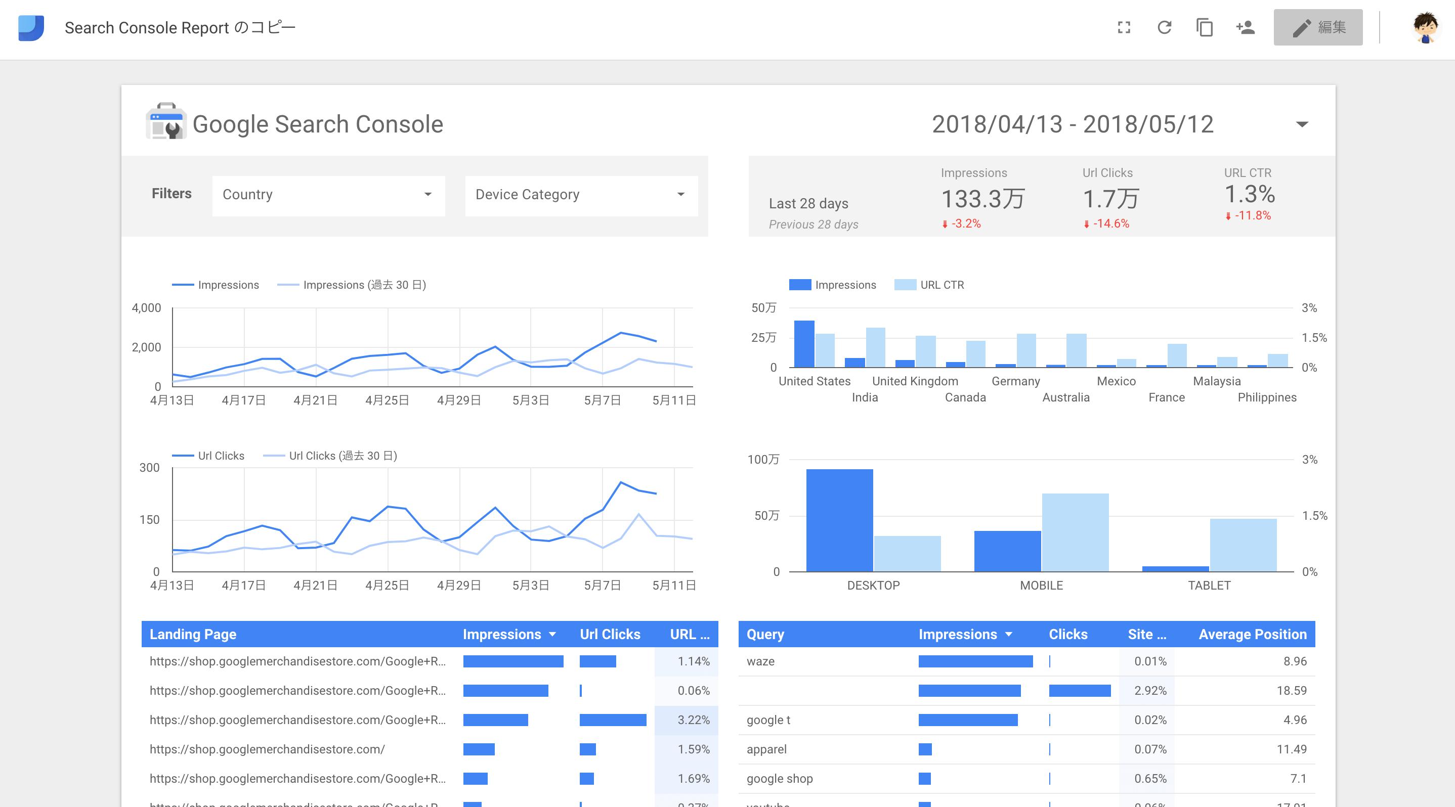 Googleデータスタジオ_ビュー