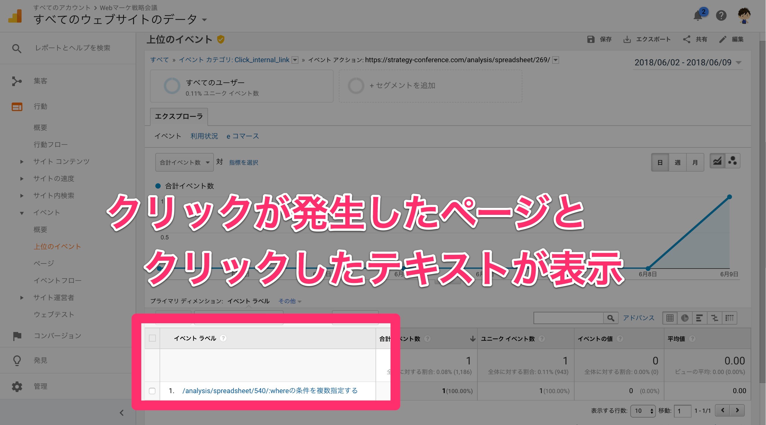 03Googleアナリティクスでクリックが起きたページを確認する