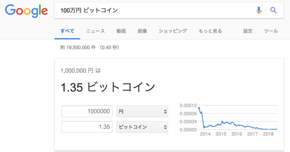 100万円をビットコイン換算するgoogle検索