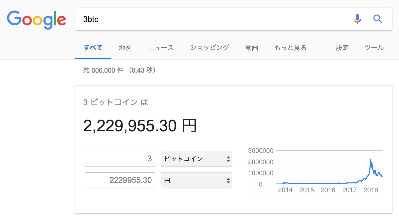 3btcを日本円に変換するgoogle検索
