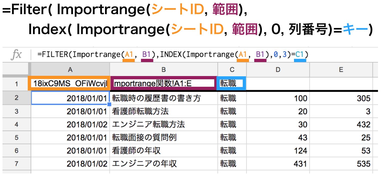 Filter関数とImportrange関数