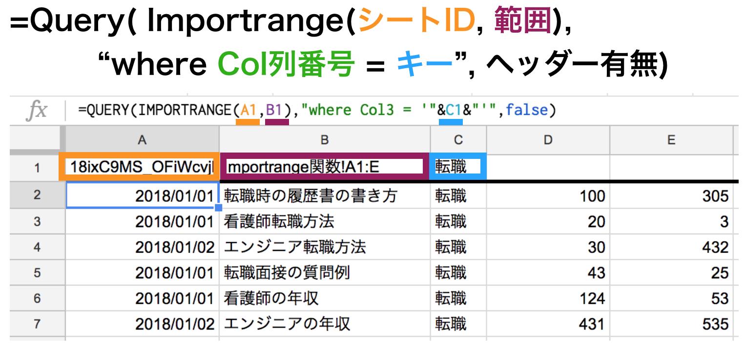 query関数とImportrange関数