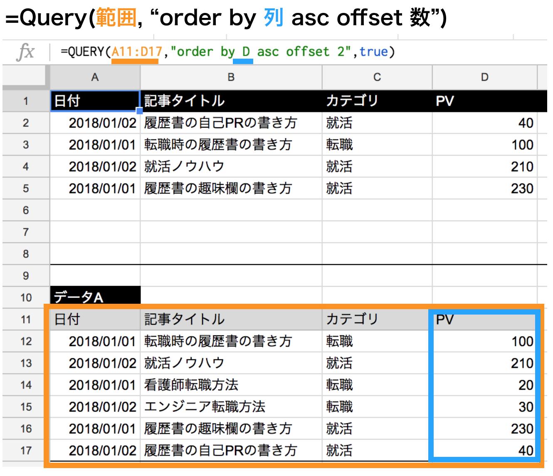 query関数でorderbyで昇順にしてoffsetを使ってスキップする
