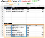 【スプレッドシート】Query関数のstarts with/ends withの使い方と応用例4つ