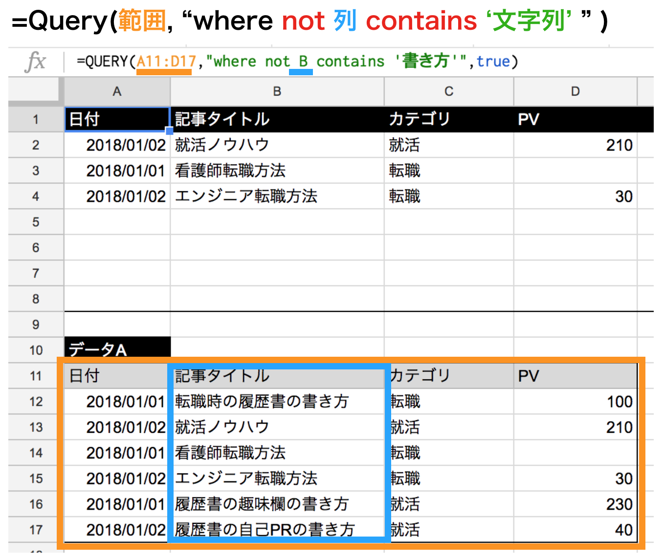 query関数のcontainsで含めない文字列指定