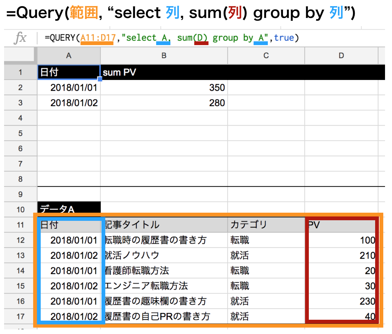 query関数のgroupbyの例