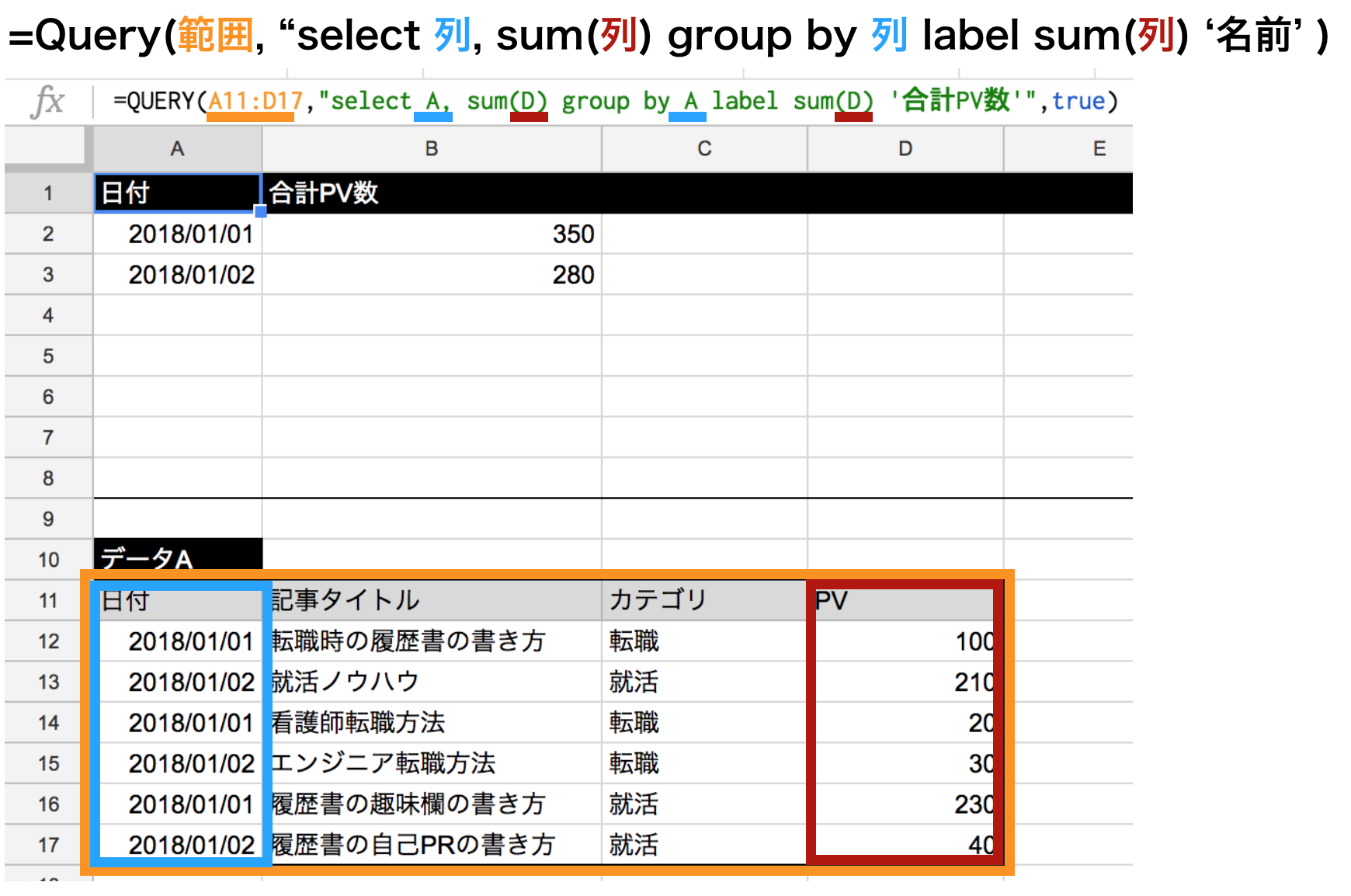 query関数のgroupbyの結果のlabelを変更する