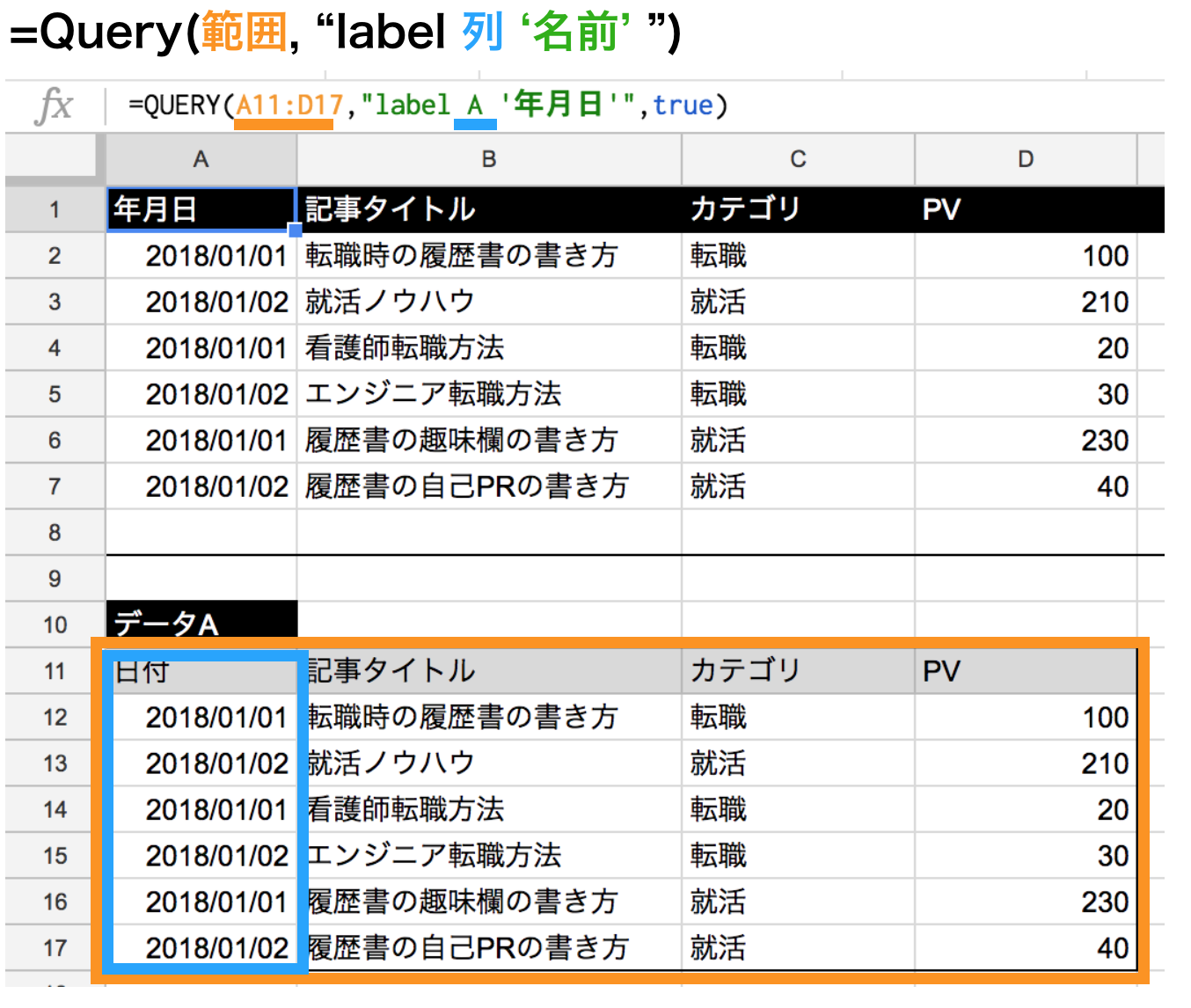 query関数のlabelで見出し変更
