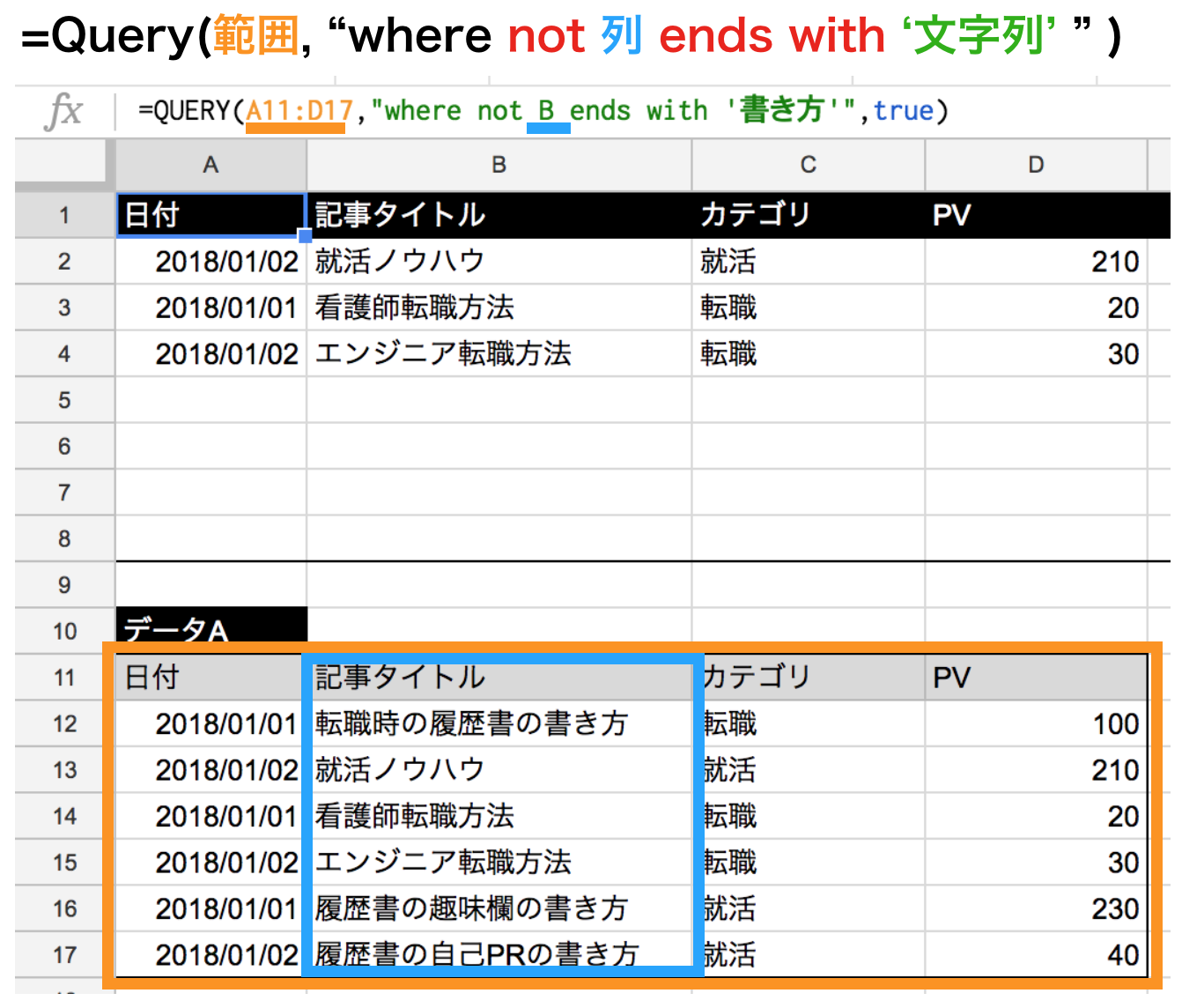 query関数のnot ends withの使い方